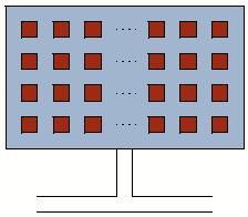 A Large 2-dimensional antenna array.